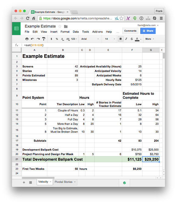 Example of converting Story Points to a Dollar Cost Estimate